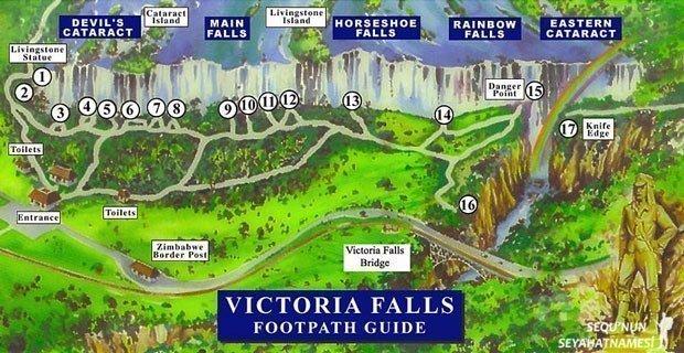victoria-falls-seyir-noktalari